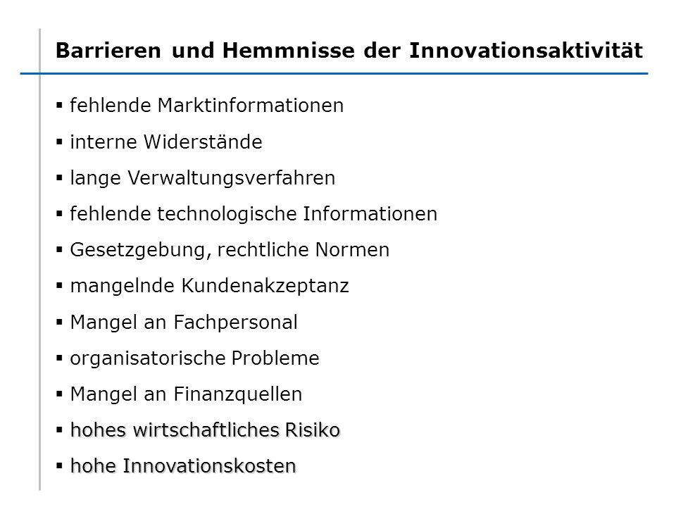 Barrieren und Hemmnisse der Innovationsaktivität