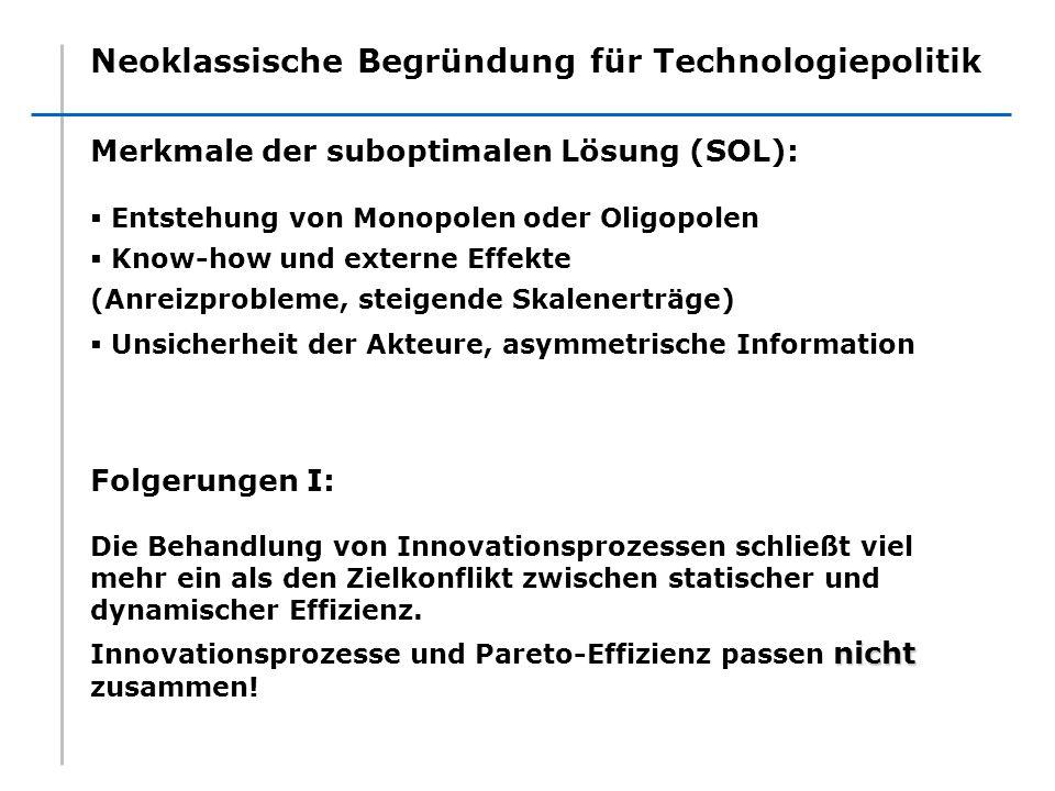 Neoklassische Begründung für Technologiepolitik