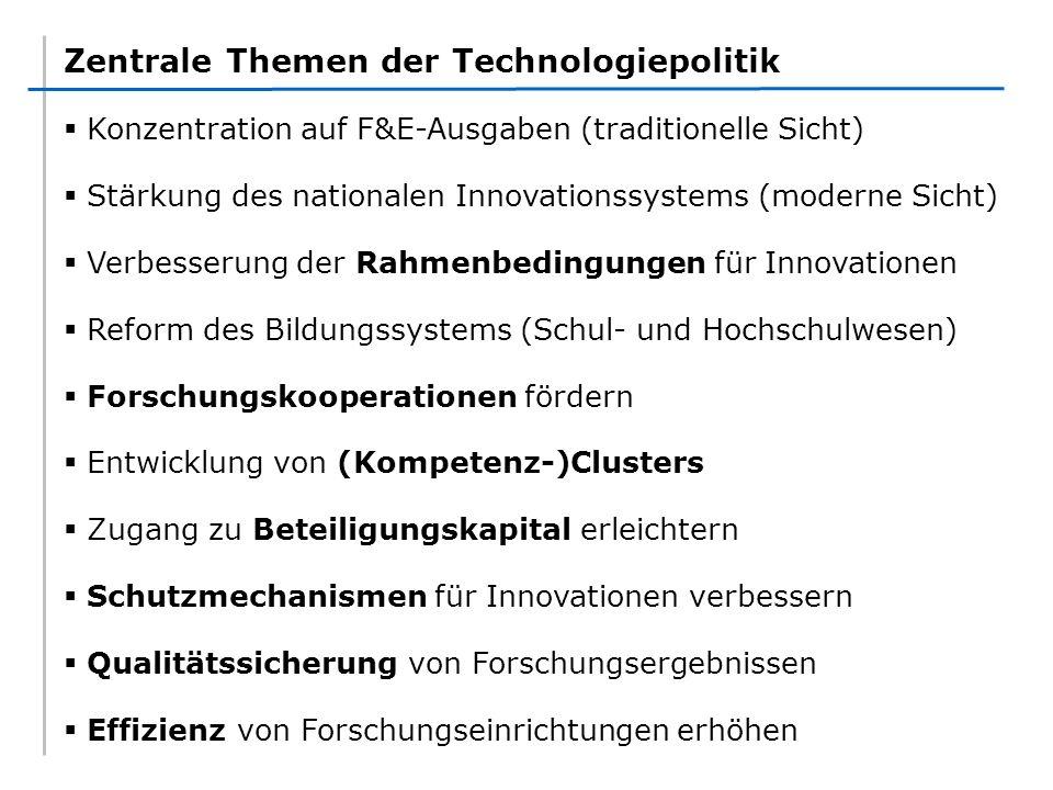 Zentrale Themen der Technologiepolitik