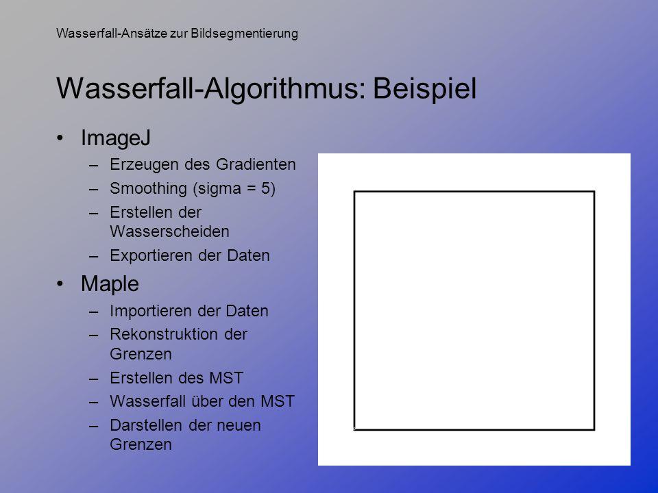Wasserfall-Algorithmus: Beispiel