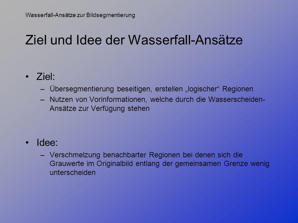 Ziel und Idee der Wasserfall-Ansätze