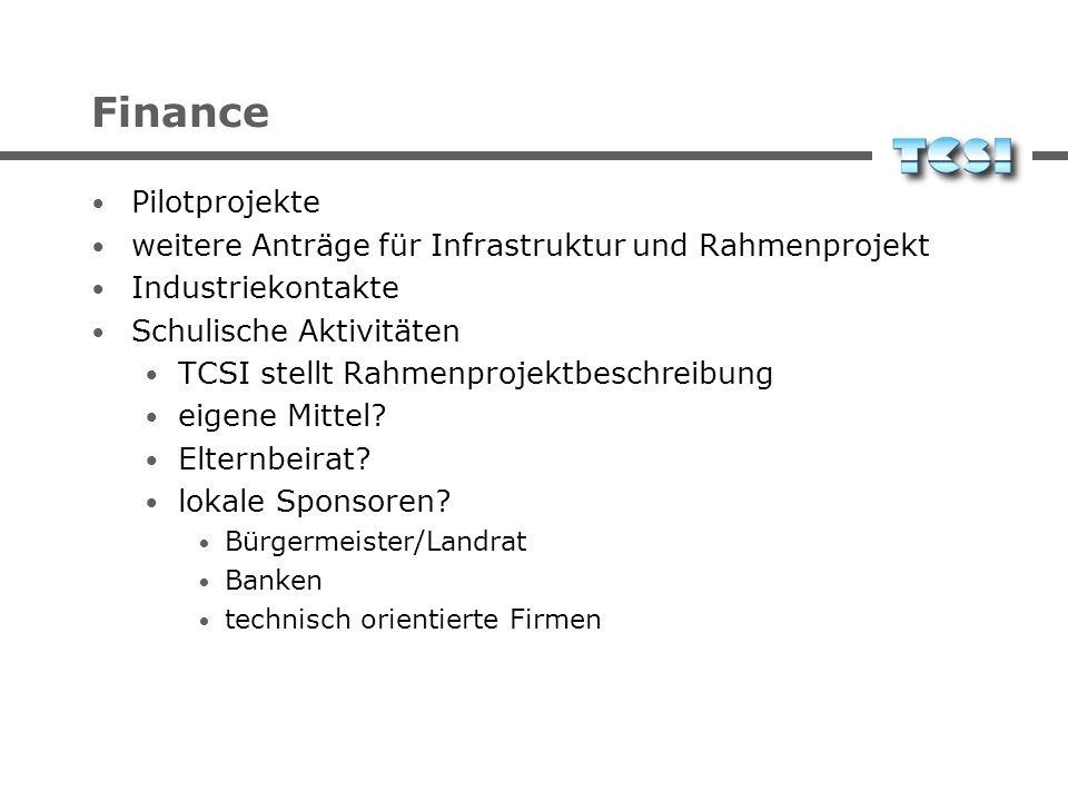 Finance Pilotprojekte