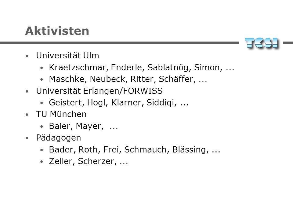 Aktivisten Universität Ulm