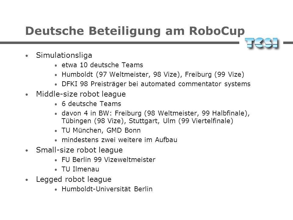 Deutsche Beteiligung am RoboCup
