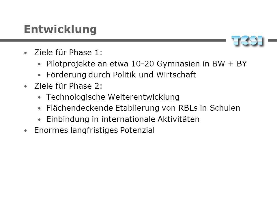 Entwicklung Ziele für Phase 1:
