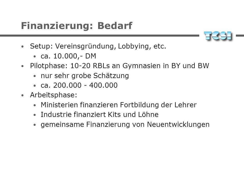 Finanzierung: Bedarf Setup: Vereinsgründung, Lobbying, etc.