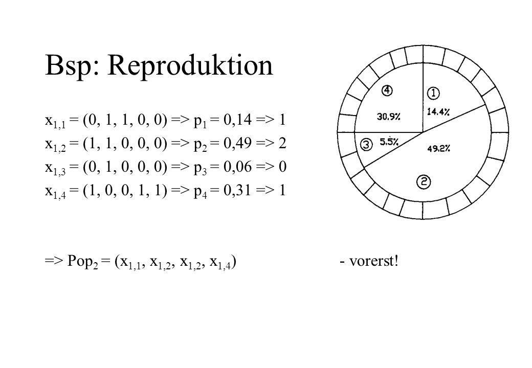 Bsp: Reproduktion x1,1 = (0, 1, 1, 0, 0) => p1 = 0,14 => 1