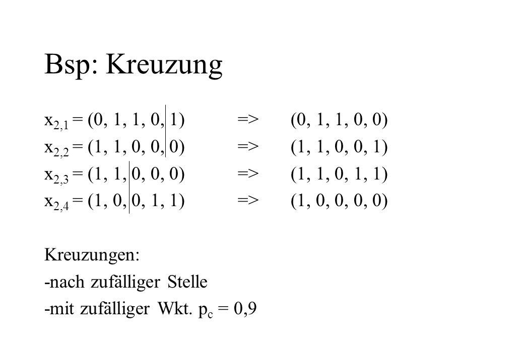 Bsp: Kreuzung x2,1 = (0, 1, 1, 0, 1) => (0, 1, 1, 0, 0)