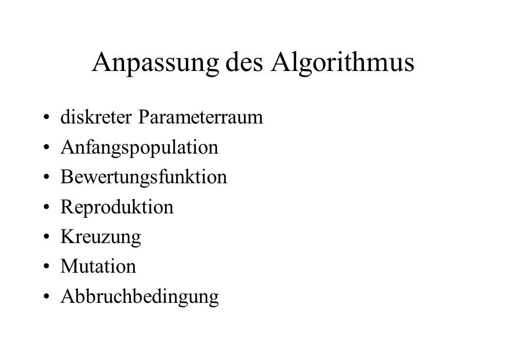 Anpassung des Algorithmus