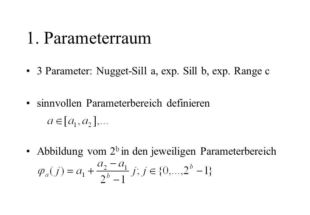 1. Parameterraum 3 Parameter: Nugget-Sill a, exp. Sill b, exp. Range c