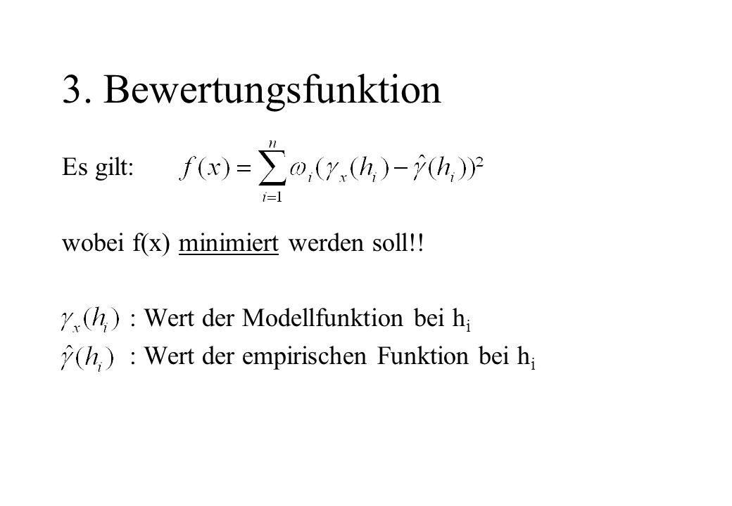 3. Bewertungsfunktion Es gilt: wobei f(x) minimiert werden soll!!