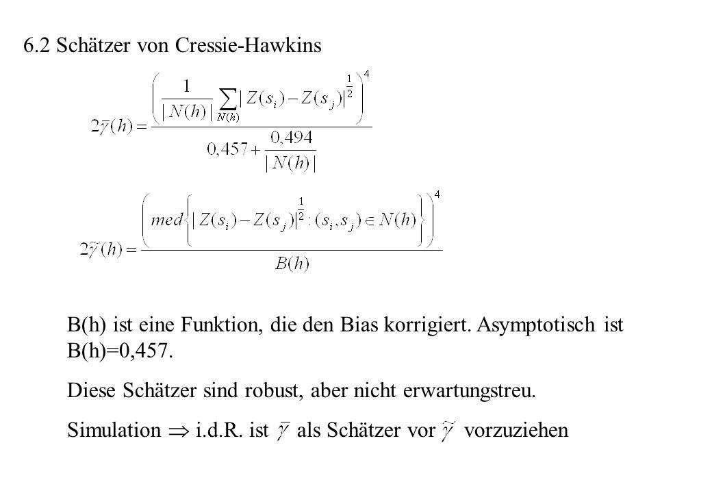 6.2 Schätzer von Cressie-Hawkins