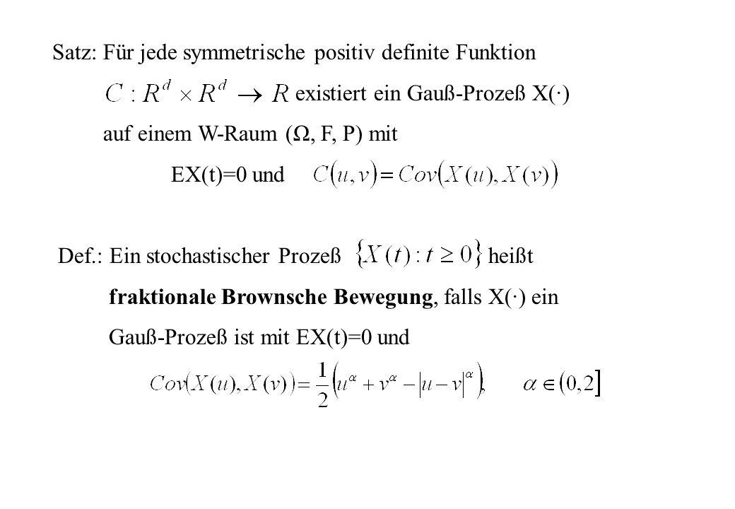 Satz: Für jede symmetrische positiv definite Funktion