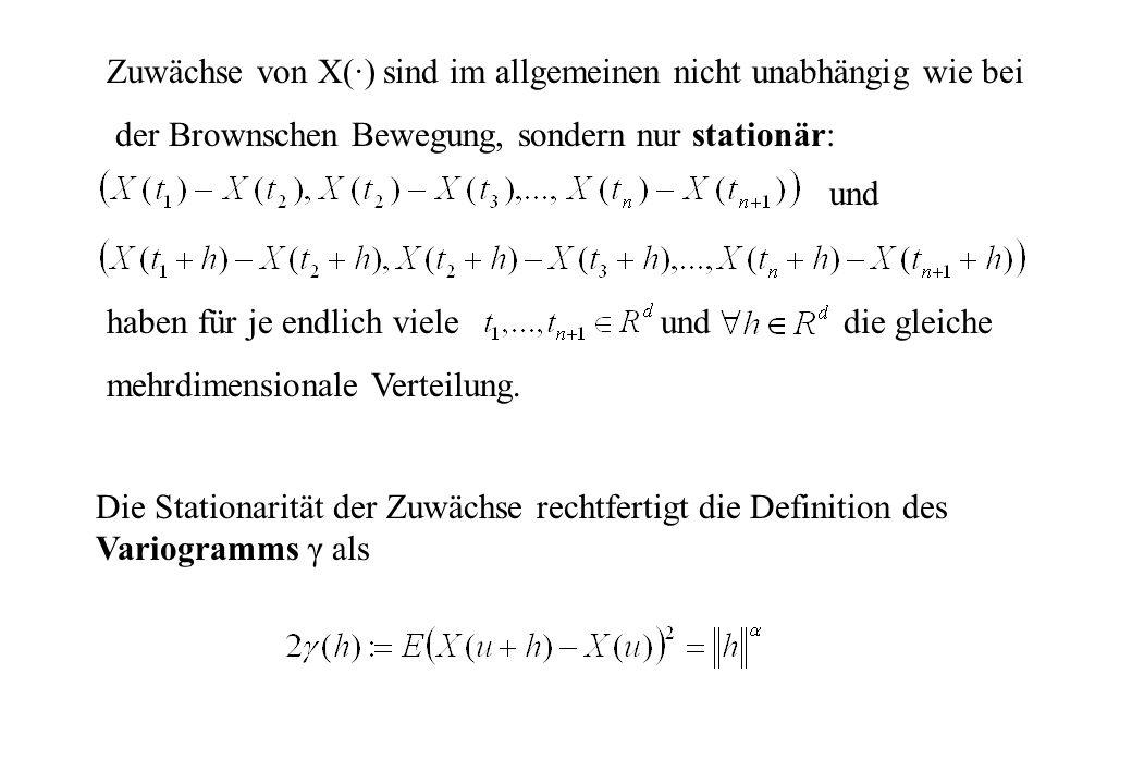 Zuwächse von X(·) sind im allgemeinen nicht unabhängig wie bei