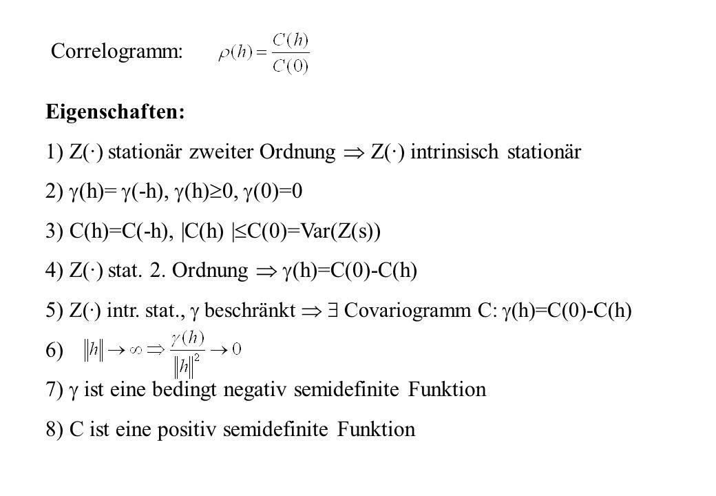 Correlogramm: Eigenschaften: 1) Z(·) stationär zweiter Ordnung  Z(·) intrinsisch stationär. 2) (h)= (-h), (h)0, (0)=0.