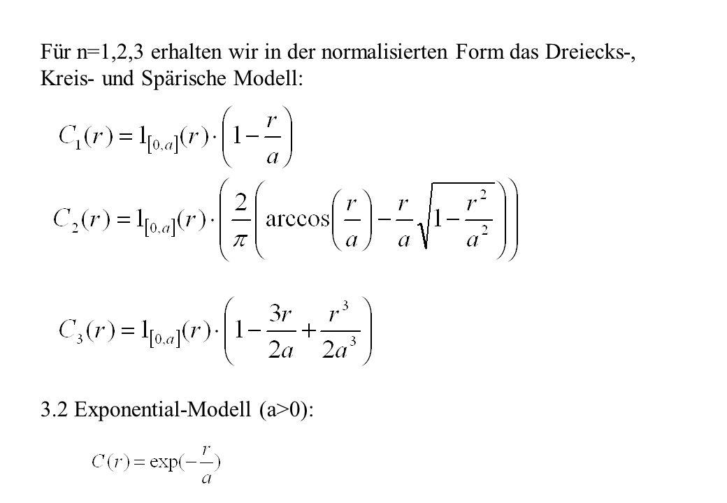 Für n=1,2,3 erhalten wir in der normalisierten Form das Dreiecks-, Kreis- und Spärische Modell: