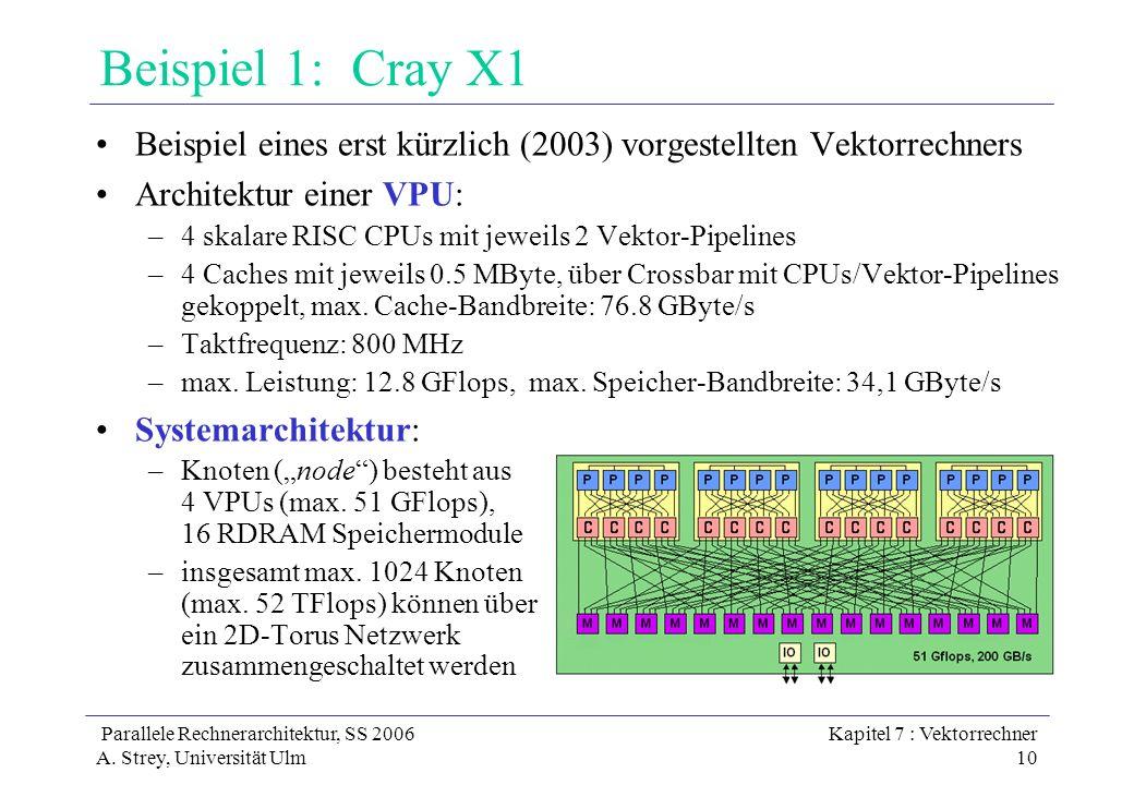 Beispiel 1: Cray X1 Beispiel eines erst kürzlich (2003) vorgestellten Vektorrechners. Architektur einer VPU: