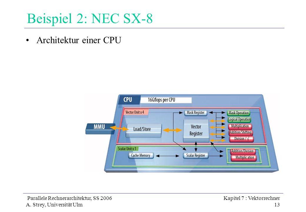 Beispiel 2: NEC SX-8 Architektur einer CPU