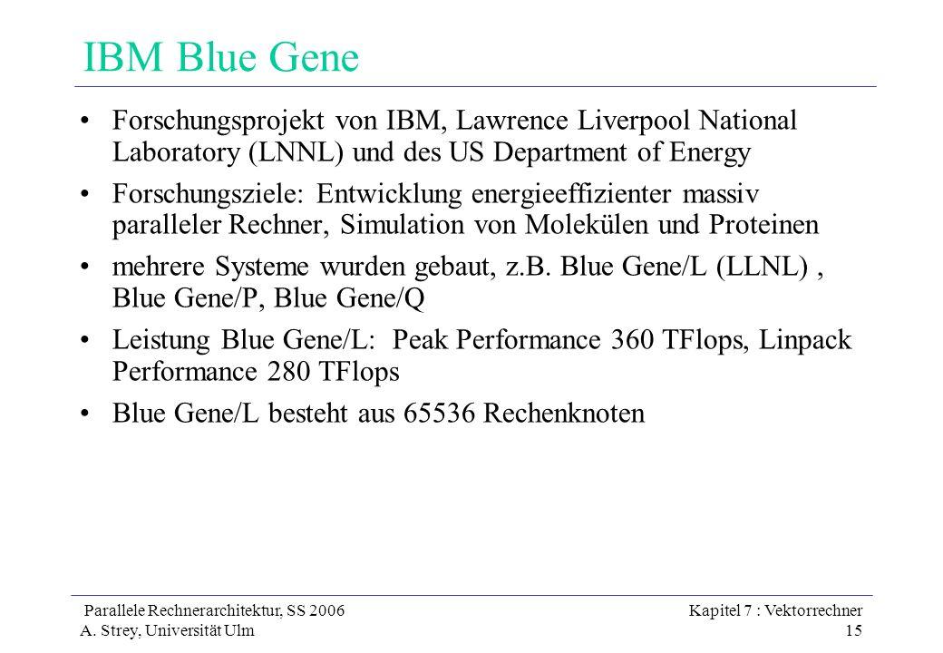 IBM Blue GeneForschungsprojekt von IBM, Lawrence Liverpool National Laboratory (LNNL) und des US Department of Energy.