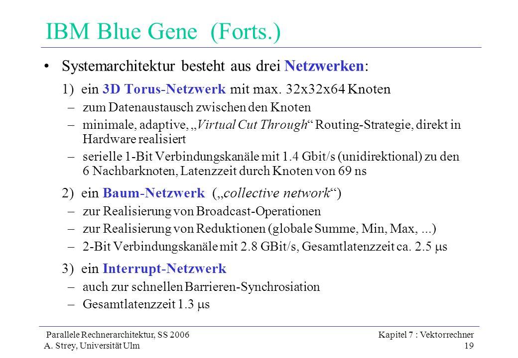 IBM Blue Gene (Forts.) Systemarchitektur besteht aus drei Netzwerken: