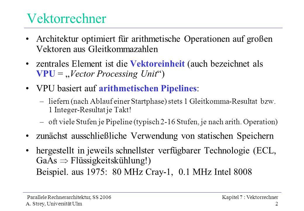 Vektorrechner Architektur optimiert für arithmetische Operationen auf großen Vektoren aus Gleitkommazahlen.