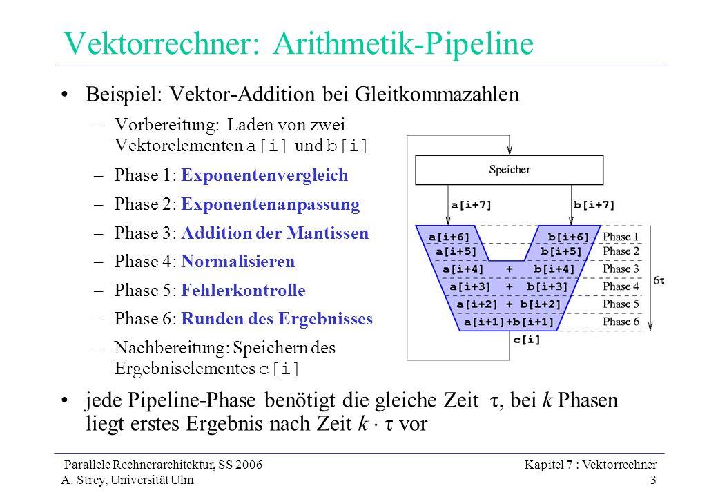 Vektorrechner: Arithmetik-Pipeline