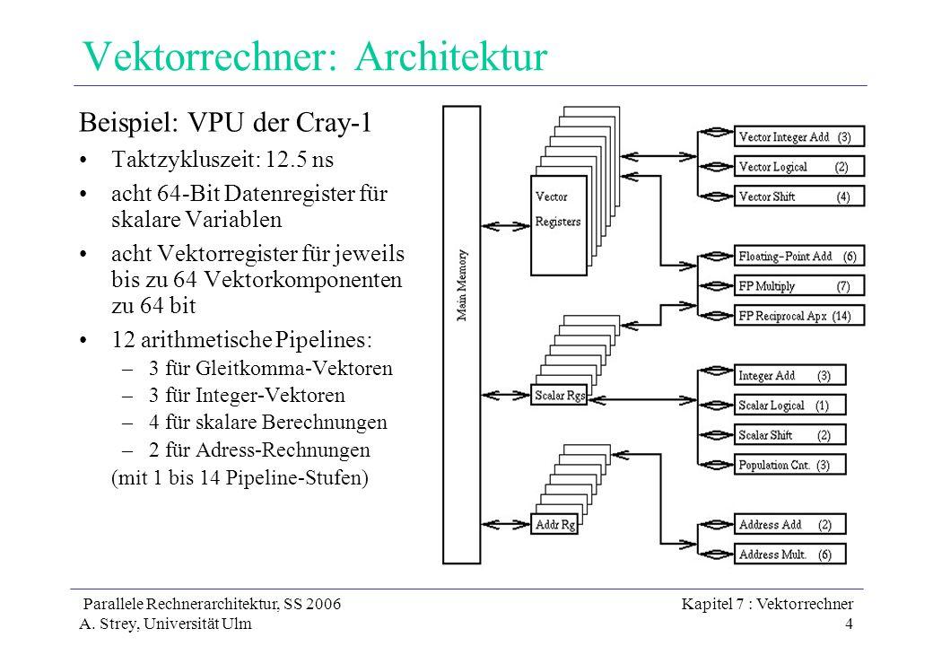 Vektorrechner: Architektur