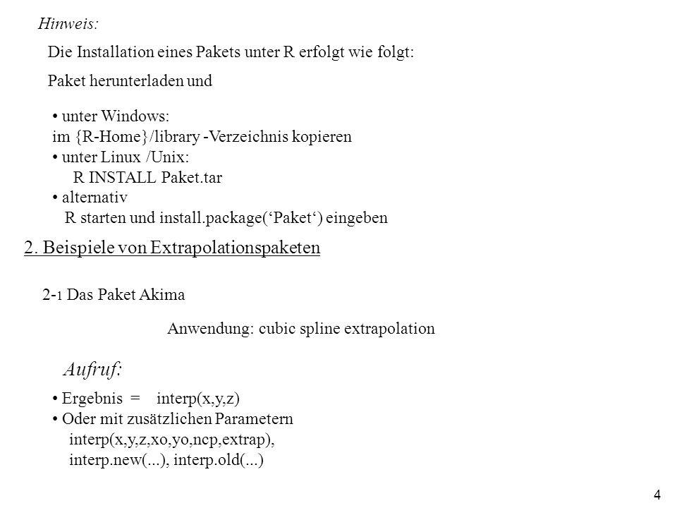 Aufruf: 2. Beispiele von Extrapolationspaketen Hinweis: