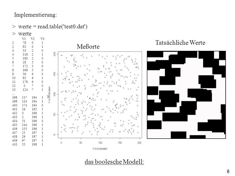 Tatsächliche Werte Meßorte das boolesche Modell: Implementierung: