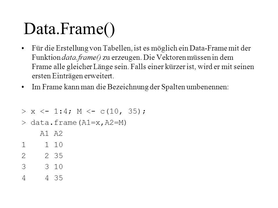 Data.Frame()