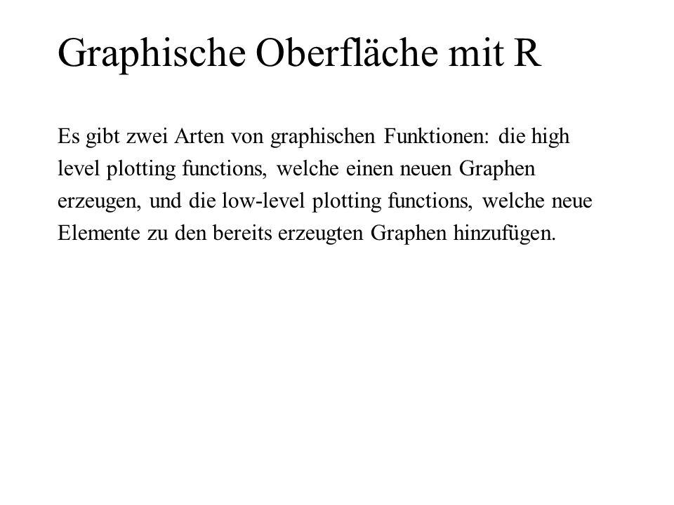 Graphische Oberfläche mit R