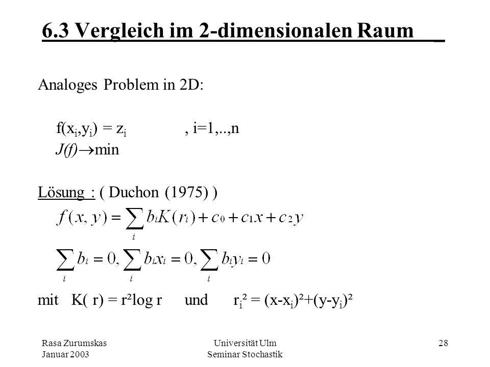 6.3 Vergleich im 2-dimensionalen Raum _