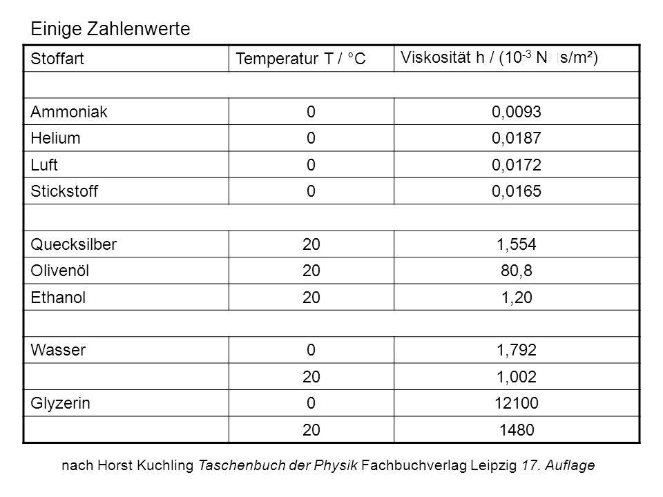 Einige Zahlenwerte Stoffart Temperatur T / °C