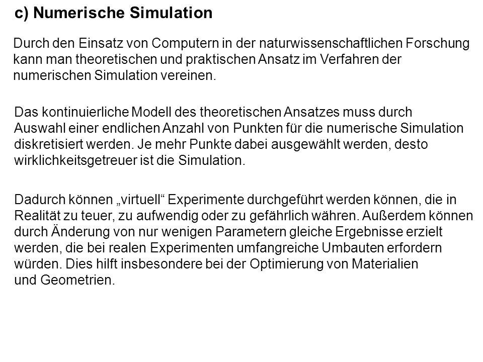 c) Numerische Simulation