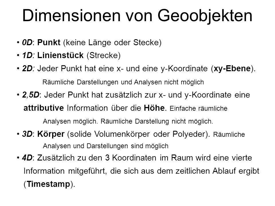 Dimensionen von Geoobjekten