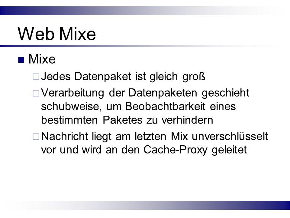 Web Mixe Mixe Jedes Datenpaket ist gleich groß