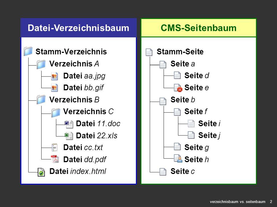 verzeichnisbaum vs. seitenbaum