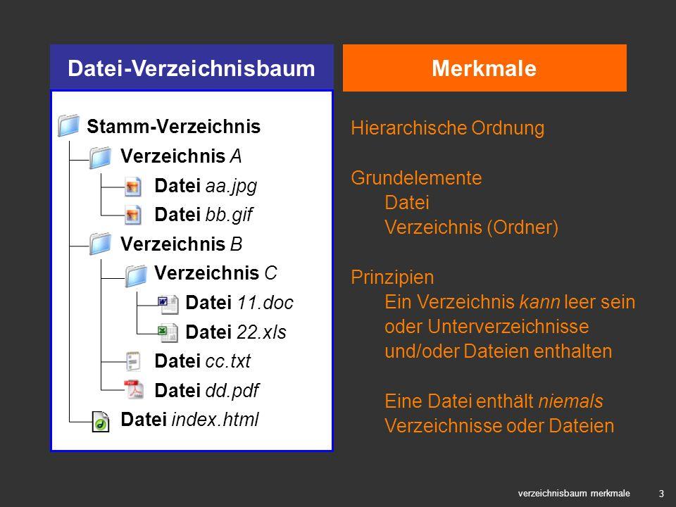 verzeichnisbaum merkmale