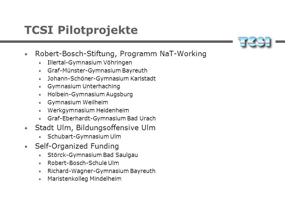 TCSI Pilotprojekte Robert-Bosch-Stiftung, Programm NaT-Working