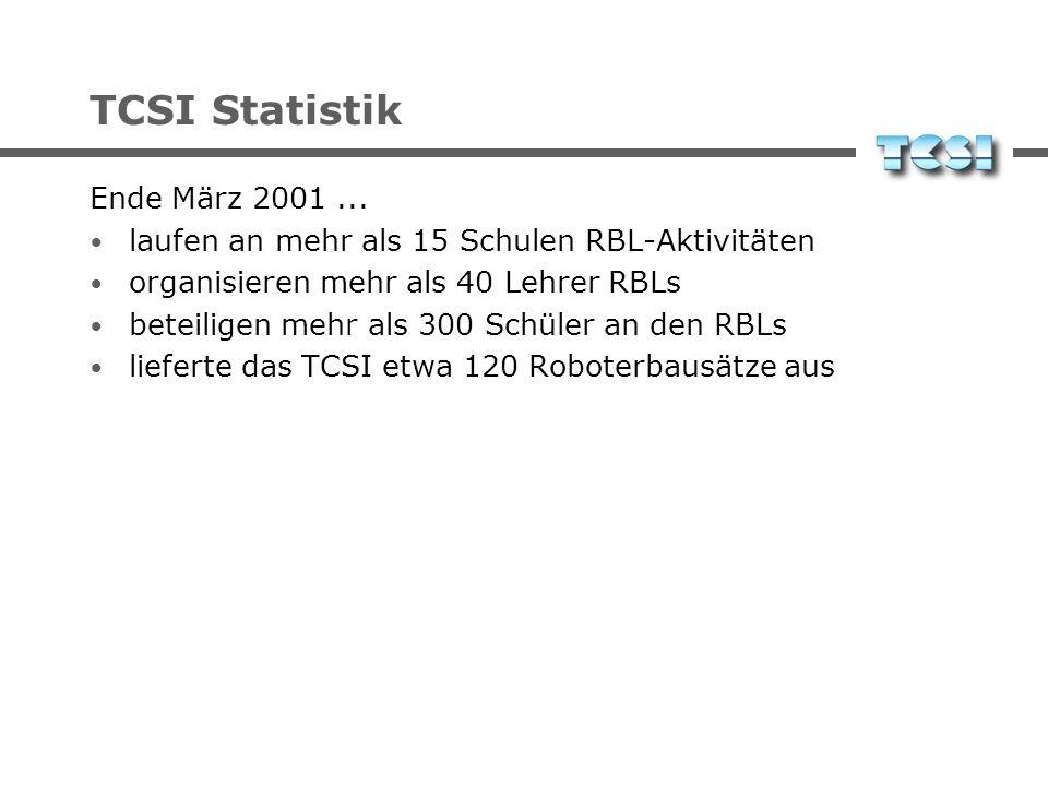 TCSI Statistik Ende März 2001 ...