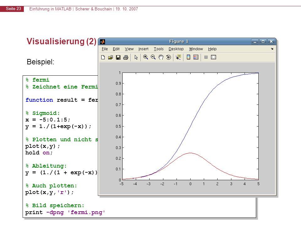 Visualisierung (2) Beispiel: % fermi % Zeichnet eine Fermifunktion