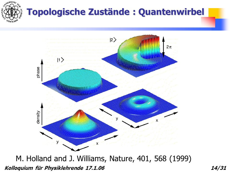 Topologische Zustände : Quantenwirbel