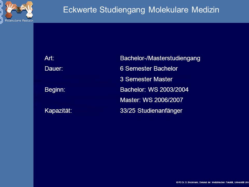 Eckwerte Studiengang Molekulare Medizin