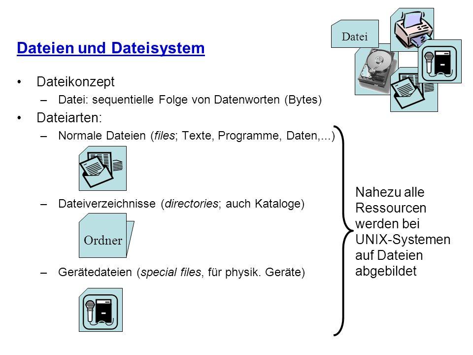 Dateien und Dateisystem
