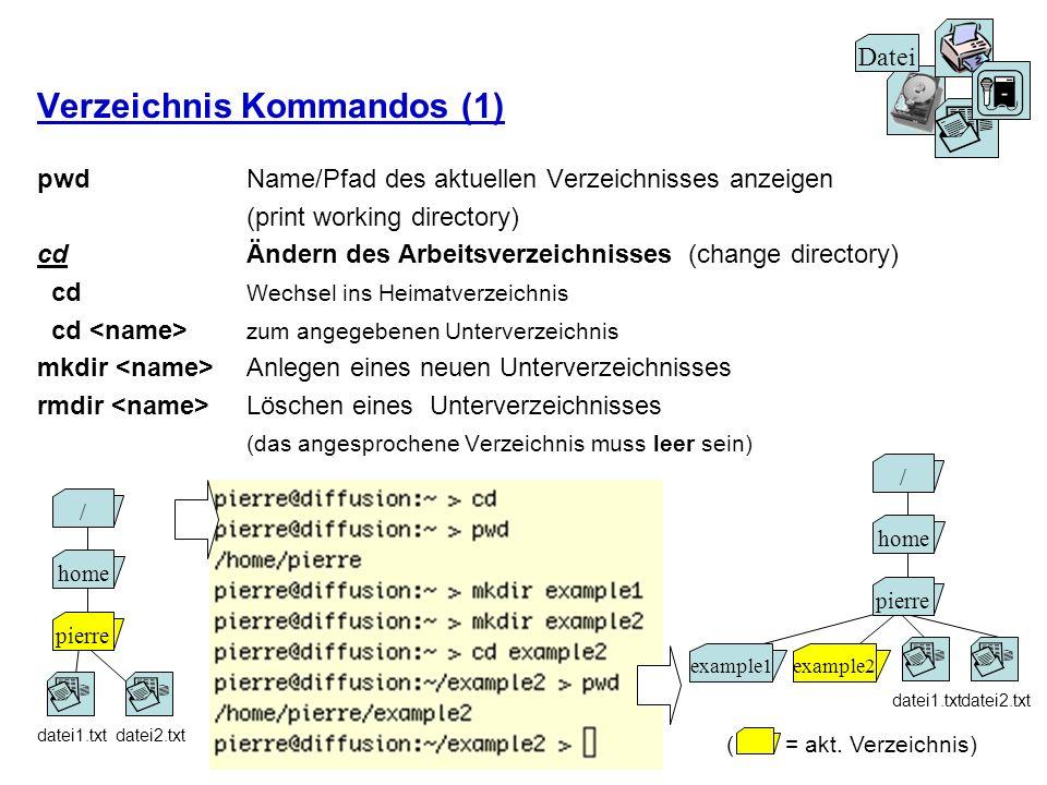 Verzeichnis Kommandos (1)