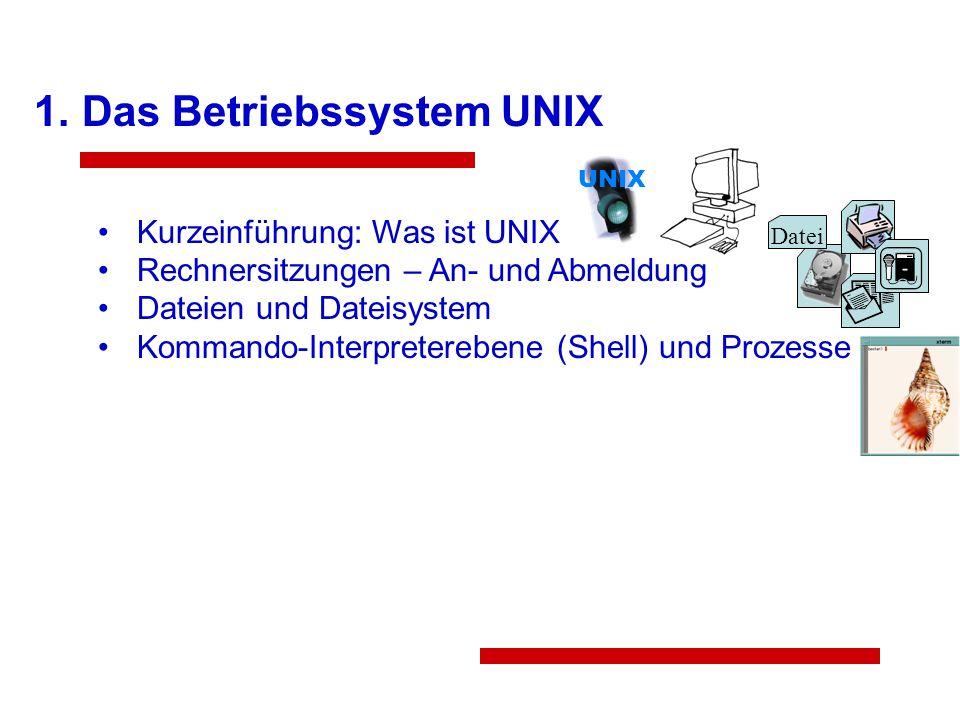Das Betriebssystem UNIX