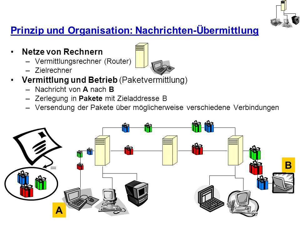 Prinzip und Organisation: Nachrichten-Übermittlung