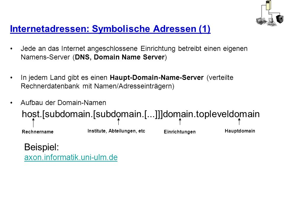 Internetadressen: Symbolische Adressen (1)