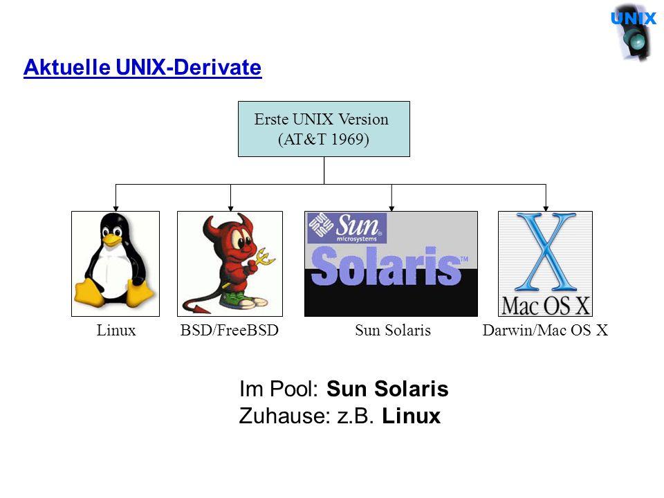 Aktuelle UNIX-Derivate