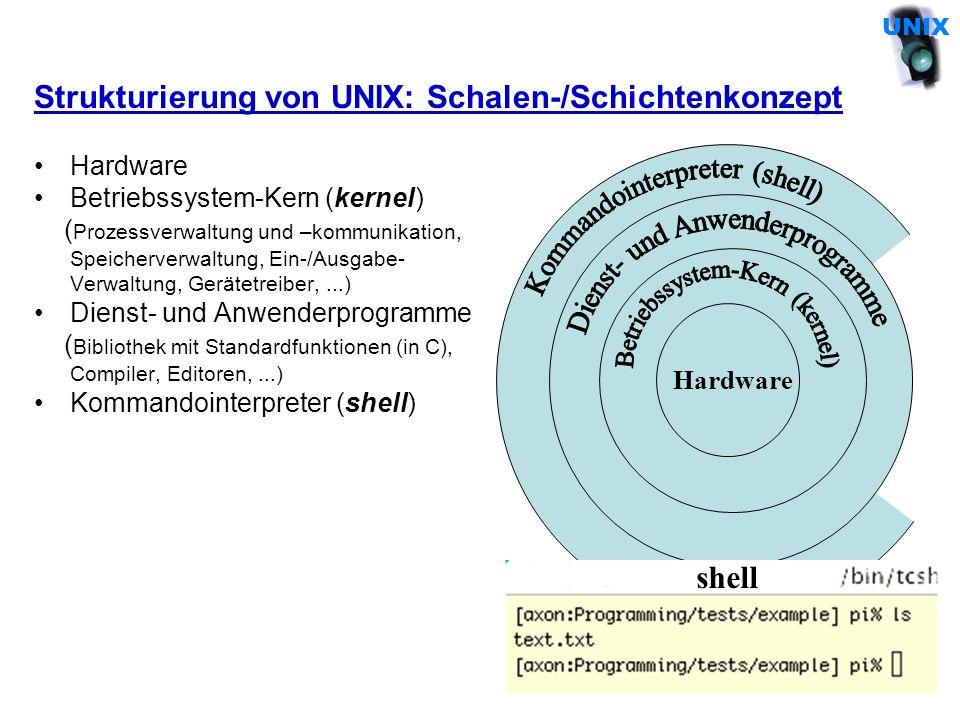 Strukturierung von UNIX: Schalen-/Schichtenkonzept